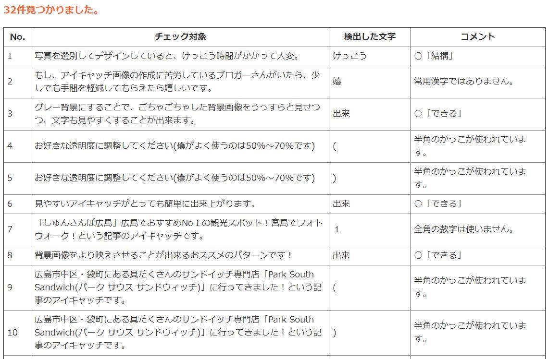 JTF日本語スタイルチェッカー結果