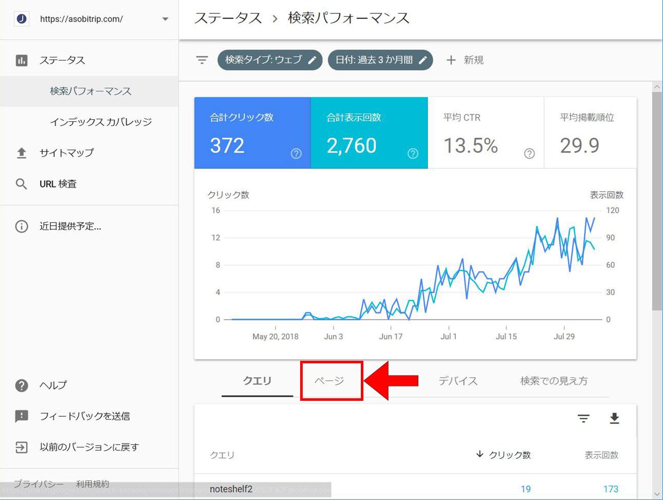 GoogleSearchConsoleの検索パフォーマンスからページを開く