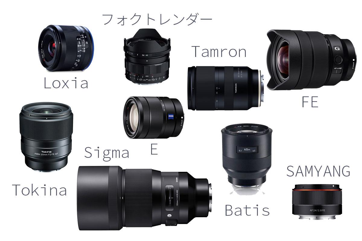 サードパーティー製レンズの種類