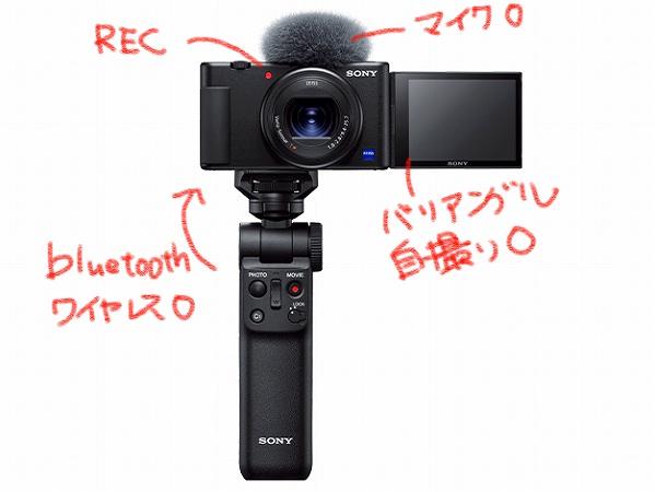 ZV-1ってこんなカメラ